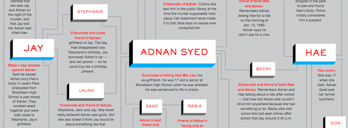 Adnan-Syed-Serial-Podcast