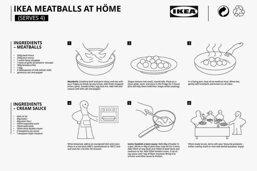 IKEA Meatballs Recipe